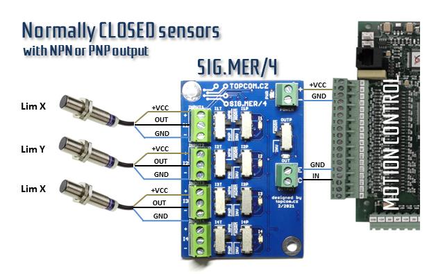 NC normally closed sensors, SIG.MER/4 merger board