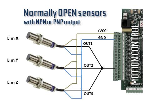 NO normally open sensors